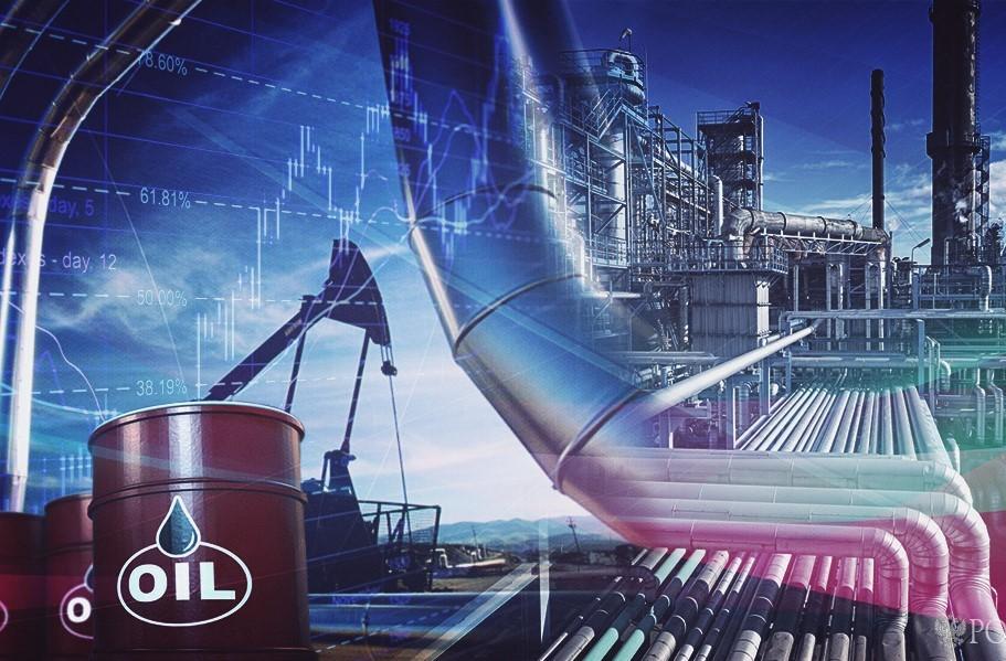 Анализ рынка нефти WTI